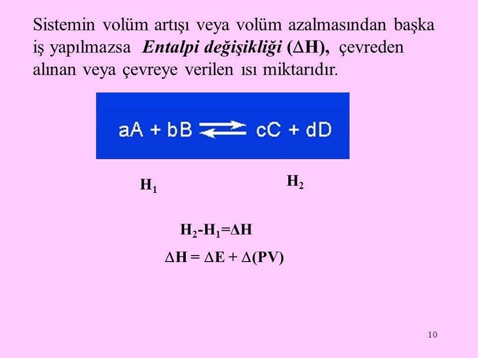10 Sistemin volüm artışı veya volüm azalmasından başka iş yapılmazsa Entalpi değişikliği (  H), çevreden alınan veya çevreye verilen ısı miktarıdır.