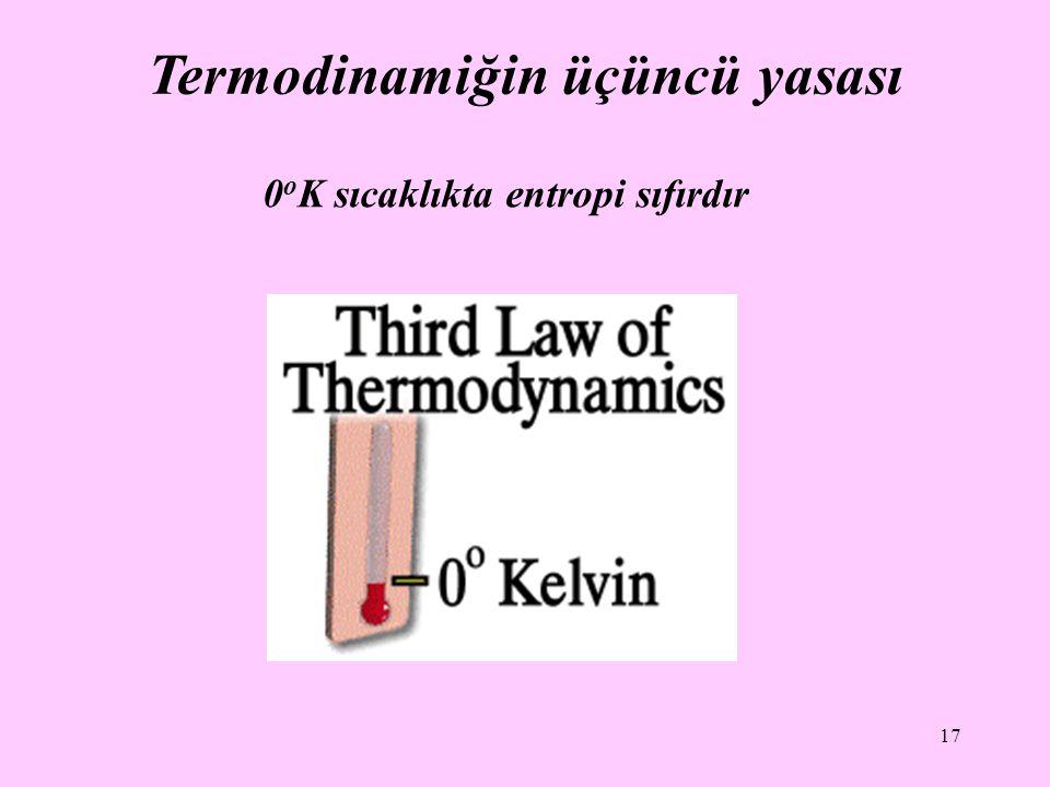 17 Termodinamiğin üçüncü yasası 0 o K sıcaklıkta entropi sıfırdır