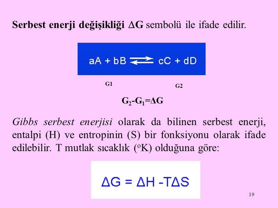 19 Serbest enerji değişikliği  G sembolü ile ifade edilir. Gibbs serbest enerjisi olarak da bilinen serbest enerji, entalpi (H) ve entropinin (S) bir