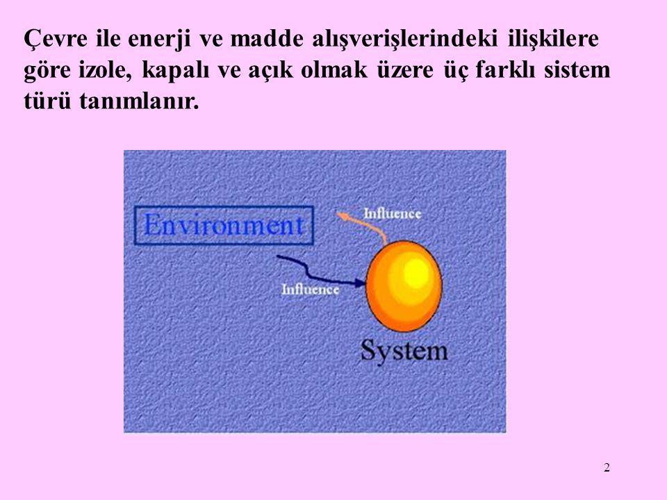13 Termodinamiğin birinci yasası Bir sistemin enerjisinde herhangi bir değişiklik çevrede eşit ve zıt bir değişikliği gerektirir.