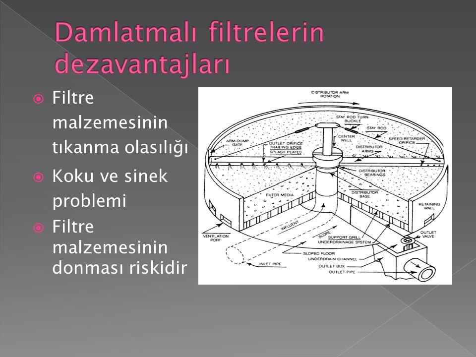  Filtre malzemesinin tıkanma olasılığı  Koku ve sinek problemi  Filtre malzemesinin donması riskidir