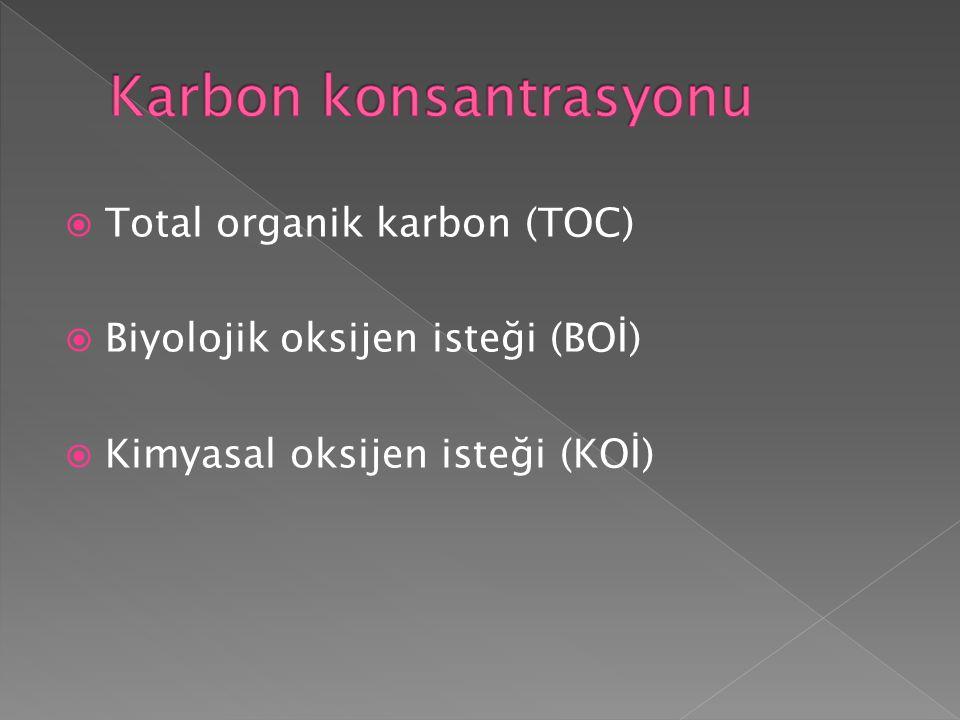  Total organik karbon (TOC)  Biyolojik oksijen isteği (BOİ)  Kimyasal oksijen isteği (KOİ)