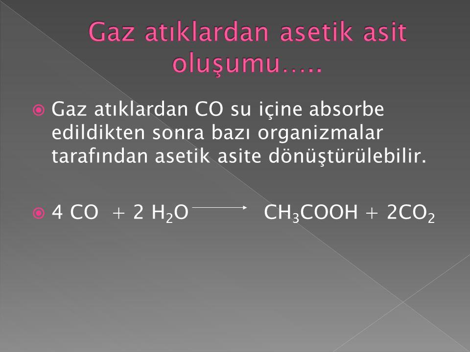  Gaz atıklardan CO su içine absorbe edildikten sonra bazı organizmalar tarafından asetik asite dönüştürülebilir.  4 CO + 2 H 2 O CH 3 COOH + 2CO 2
