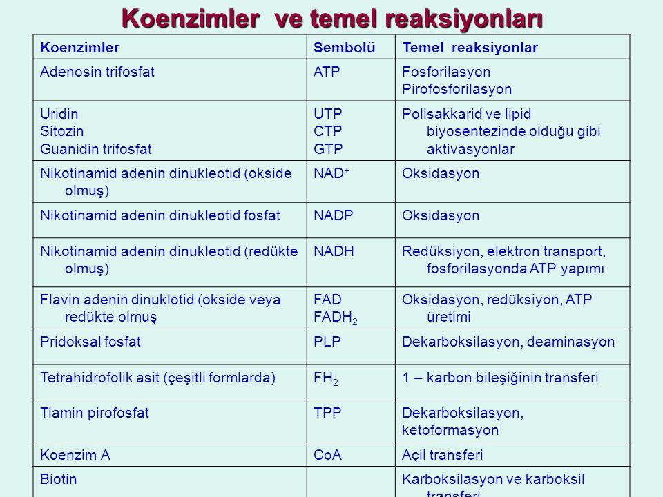 Anaerobik solunum Nitrat solunumu:Nitrat solunumu: Nitrat bir çok mantar ve bakteriler tarafından azot kaynağı olarak kullanılır.