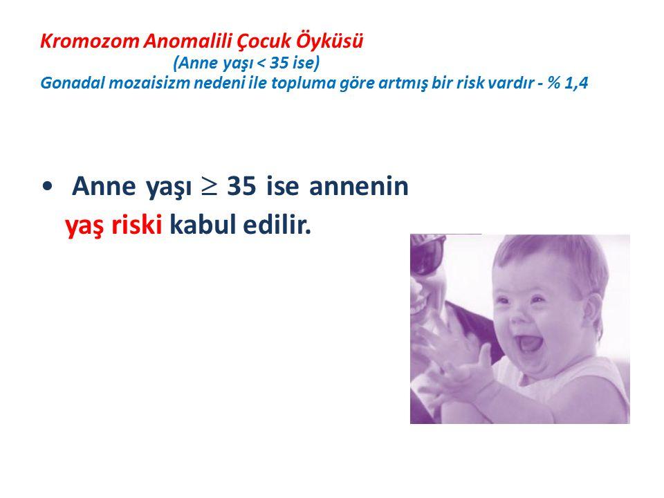 Kromozom Anomalili Çocuk Öyküsü (Anne yaşı < 35 ise) Gonadal mozaisizm nedeni ile topluma göre artmış bir risk vardır - % 1,4 Anne yaşı  35 ise annen