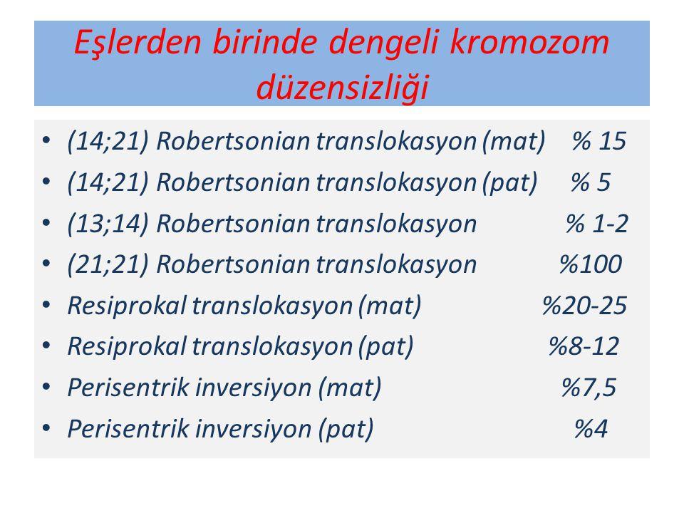 Eşlerden birinde dengeli kromozom düzensizliği (14;21) Robertsonian translokasyon (mat) % 15 (14;21) Robertsonian translokasyon (pat) % 5 (13;14) Robe
