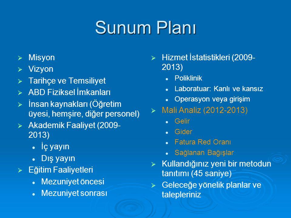Sunum Planı   Misyon   Vizyon   Tarihçe ve Temsiliyet   ABD Fiziksel İmkanları   İnsan kaynakları (Öğretim üyesi, hemşire, diğer personel) 