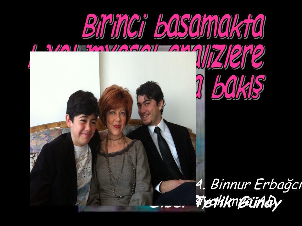 Prof. Dr. A. Binnur Erbağcı Tıbbi Biyokimya AD. Sibel Tetik Günay
