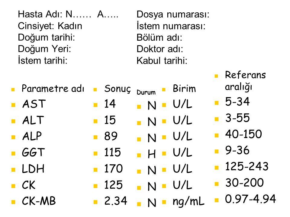 Mentzer indeksi Mikrositer aneminin ayırıcı tanısında Demir eksikliği anemisi/b talasemi minör Duyarlılığı yüksek ama özgül değil (yanlış pozitiflik yüksek) MCV/RBC 11-13 arası belirsiz 13 altı b-talasemi minör lehinde 14 üzeri demir eksikliği