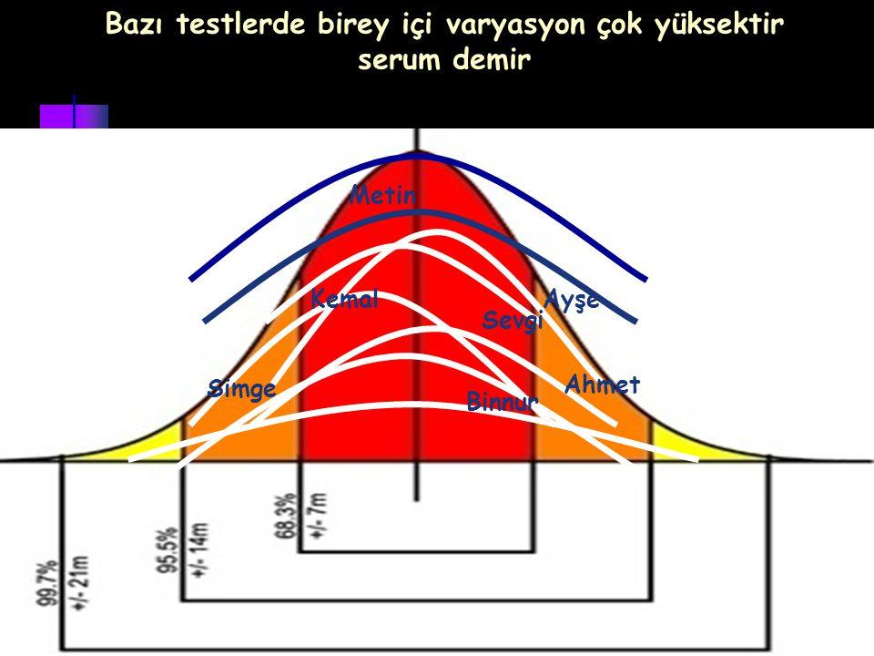Bazı testlerde birey içi varyasyon çok yüksektir serum demir Ahmet Ayşe Metin Simge Kemal Sevgi Binnur