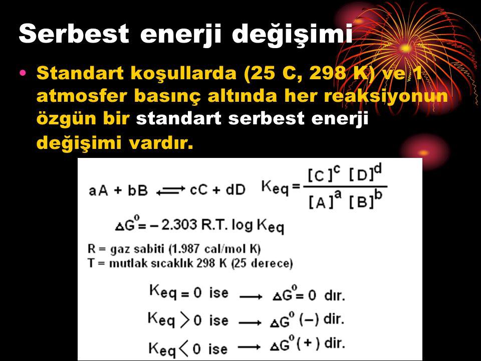Serbest enerji değişimi Standart koşullarda (25 C, 298 K) ve 1 atmosfer basınç altında her reaksiyonun özgün bir standart serbest enerji değişimi vard