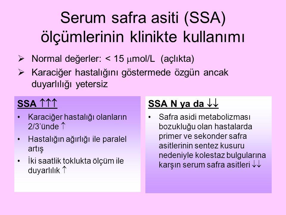 Serum safra asiti (SSA) ölçümlerinin klinikte kullanımı SSA  Karaciğer hastalığı olanların 2/3'ünde  Hastalığın ağırlığı ile paralel artış İki saa
