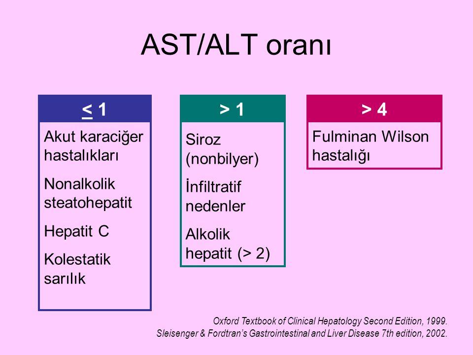 AST/ALT oranı Akut karaciğer hastalıkları Nonalkolik steatohepatit Hepatit C Kolestatik sarılık Siroz (nonbilyer) İnfiltratif nedenler Alkolik hepatit