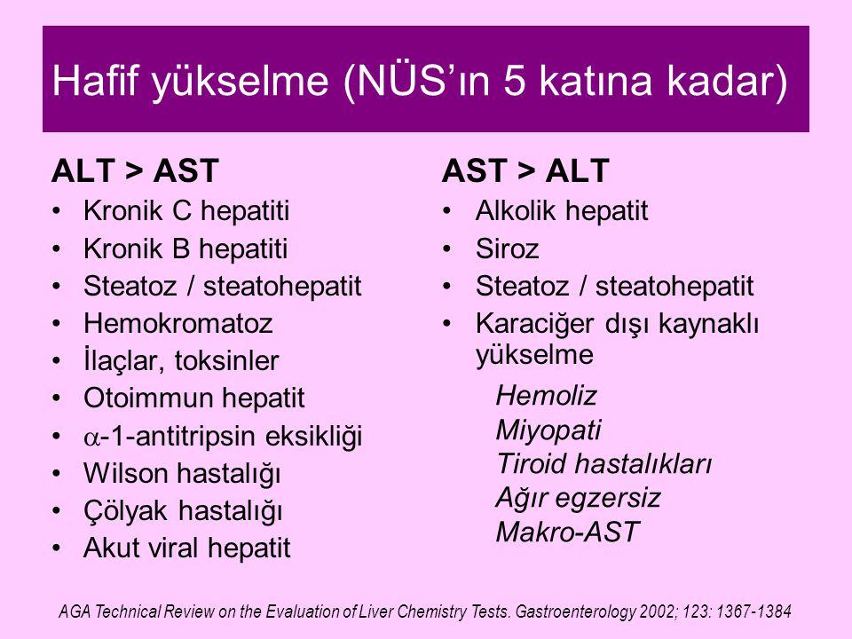 Hafif yükselme (NÜS'ın 5 katına kadar) ALT > AST Kronik C hepatiti Kronik B hepatiti Steatoz / steatohepatit Hemokromatoz İlaçlar, toksinler Otoimmun