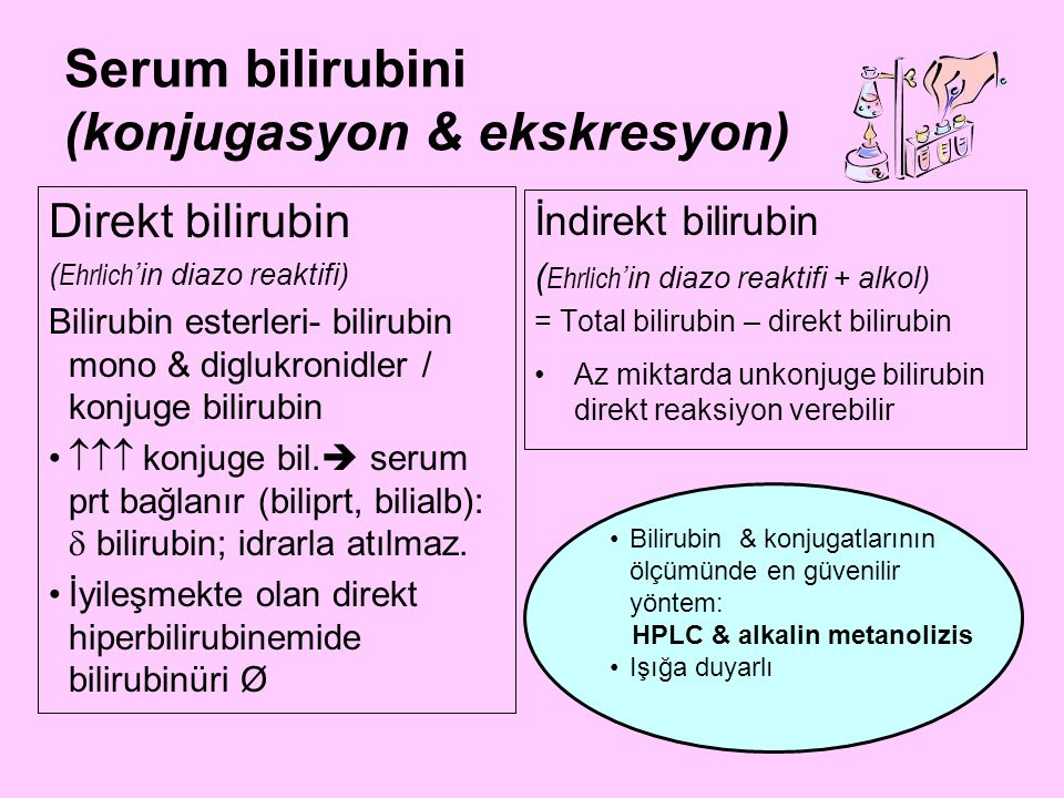 Serum bilirubini (konjugasyon & ekskresyon) Direkt bilirubin ( Ehrlich 'in diazo reaktifi) Bilirubin esterleri- bilirubin mono & diglukronidler / konj