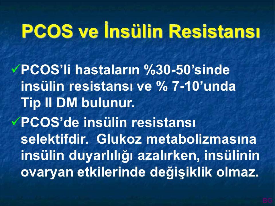 PCOS ve İnsülin Resistansı PCOS'li hastaların %30-50'sinde insülin resistansı ve % 7-10'unda Tip II DM bulunur.