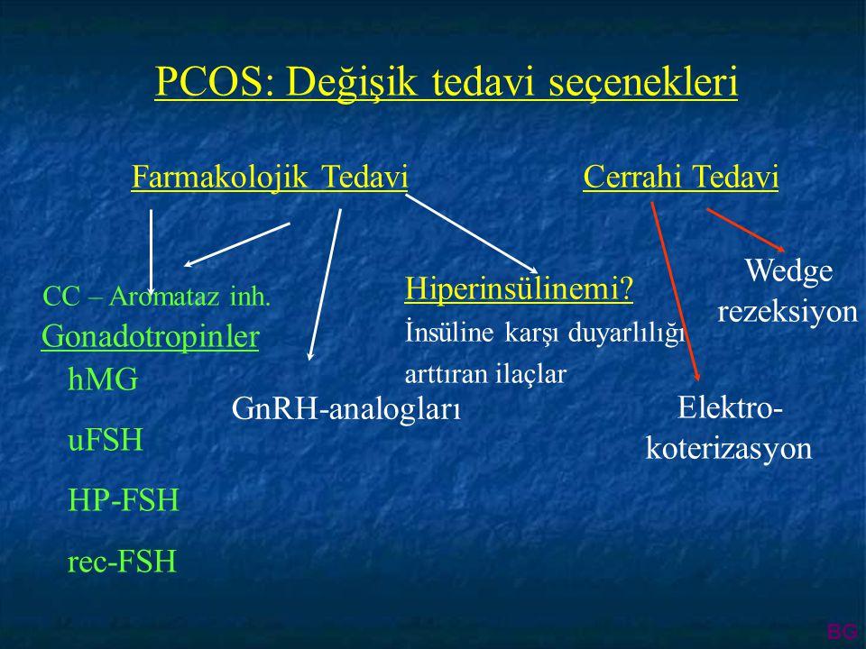 PCOS: Değişik tedavi seçenekleri Farmakolojik TedaviCerrahi Tedavi CC – Aromataz inh.