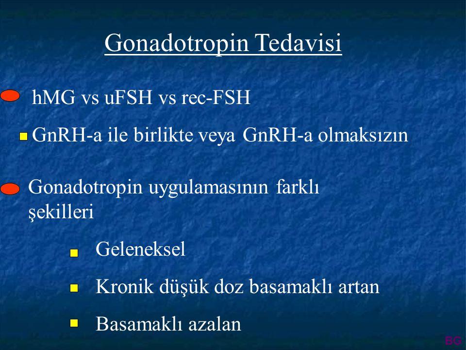 Gonadotropin Tedavisi hMG vs uFSH vs rec-FSH GnRH-a ile birlikte veya GnRH-a olmaksızın Gonadotropin uygulamasının farklı şekilleri Geleneksel Kronik düşük doz basamaklı artan Basamaklı azalan BG