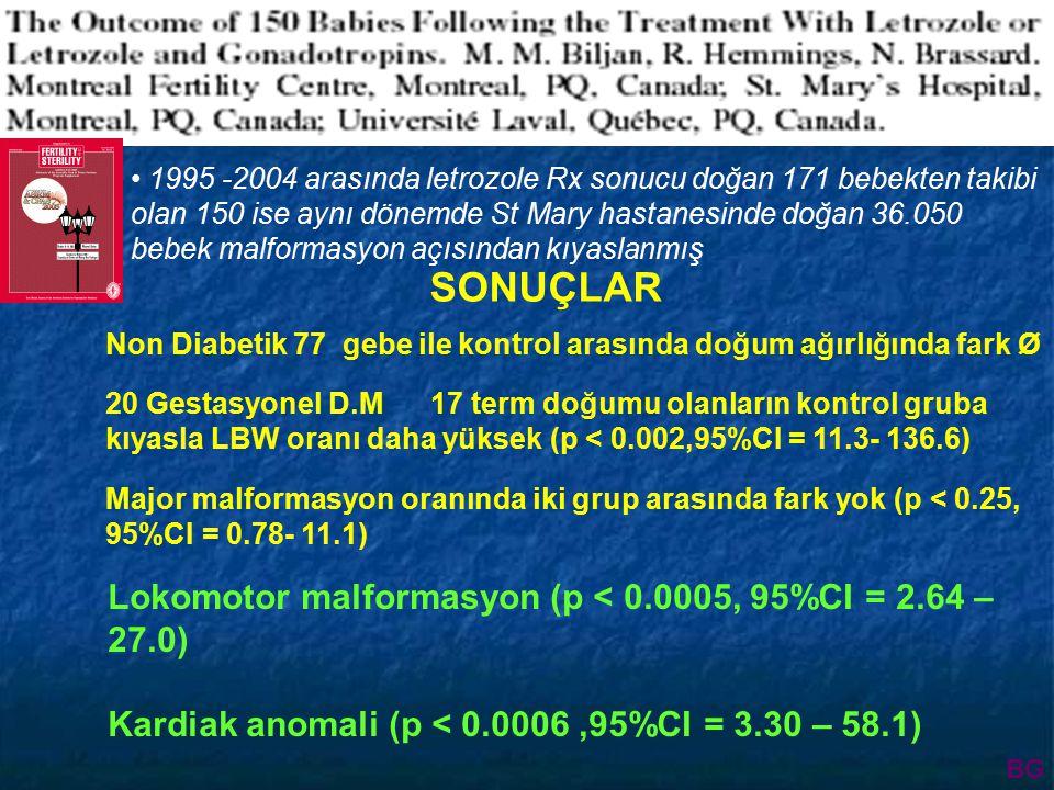 1995 -2004 arasında letrozole Rx sonucu doğan 171 bebekten takibi olan 150 ise aynı dönemde St Mary hastanesinde doğan 36.050 bebek malformasyon açısından kıyaslanmış SONUÇLAR Non Diabetik 77 gebe ile kontrol arasında doğum ağırlığında fark Ø 20 Gestasyonel D.M 17 term doğumu olanların kontrol gruba kıyasla LBW oranı daha yüksek (p < 0.002,95%CI = 11.3- 136.6) Major malformasyon oranında iki grup arasında fark yok (p < 0.25, 95%CI = 0.78- 11.1) Lokomotor malformasyon (p < 0.0005, 95%CI = 2.64 – 27.0) Kardiak anomali (p < 0.0006,95%CI = 3.30 – 58.1)
