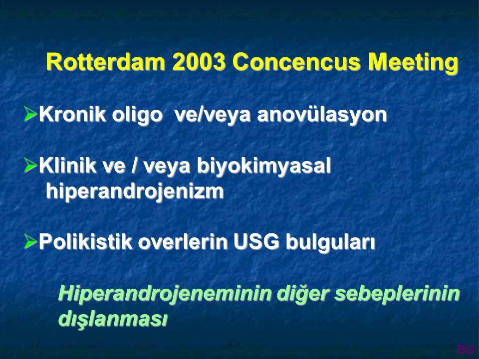 Rotterdam 2003 Concencus Meeting Rotterdam 2003 Concencus Meeting  Kronik oligo ve/veya anovülasyon  Klinik ve / veya biyokimyasal hiperandrojenizm hiperandrojenizm  Polikistik overlerin USG bulguları Hiperandrojeneminin diğer sebeplerinin Hiperandrojeneminin diğer sebeplerinin dışlanması dışlanması BG