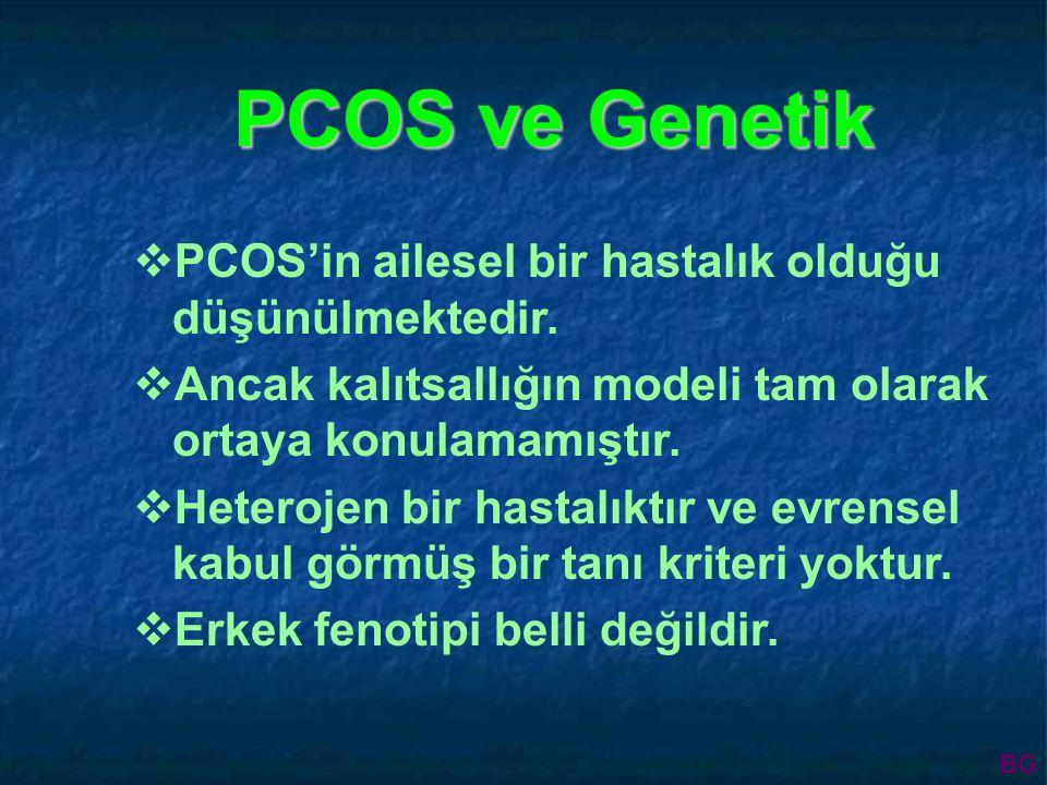 PCOS ve Genetik  PCOS'in ailesel bir hastalık olduğu düşünülmektedir.