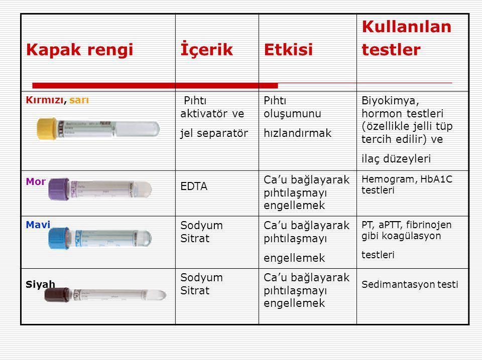 Kapak rengiİçerik Etkisi Kullanılan testler Kırmızı, sarı Pıhtı aktivatör ve jel separatör Pıhtı oluşumunu hızlandırmak Biyokimya, hormon testleri (özellikle jelli tüp tercih edilir) ve ilaç düzeyleri Mor EDTA Ca'u bağlayarak pıhtılaşmayı engellemek Hemogram, HbA1C testleri Mavi Sodyum Sitrat Ca'u bağlayarak pıhtılaşmayı engellemek PT, aPTT, fibrinojen gibi koagülasyon testleri Siyah Sodyum Sitrat Ca'u bağlayarak pıhtılaşmayı engellemek Sedimantasyon testi