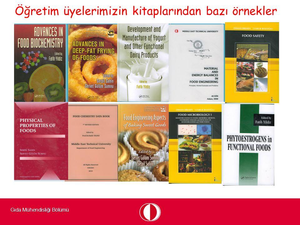Gıda Mühendisliği Bölümü Öğretim üyelerimizin bilimsel etkinliklerinden örnekler (2011 yılı için) Uluslararası makale sayısı13 Uluslararası tebliğ sayısı21 Yurtdışı kitapta makale8 Yurtdışı kitap (editör)1 Yurtdışı kitap1 Uluslararası proje3 Ulusal proje22