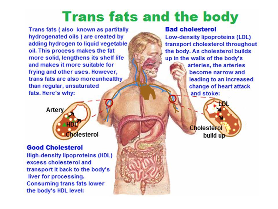 Trans yağlar nasıl elde edilir? Doymamış yağ asitlerinden zengin sıvı yağların uygun bir katalizör eşliğinde (örn. Nikel) karıştırma, ısı ve hidrojen