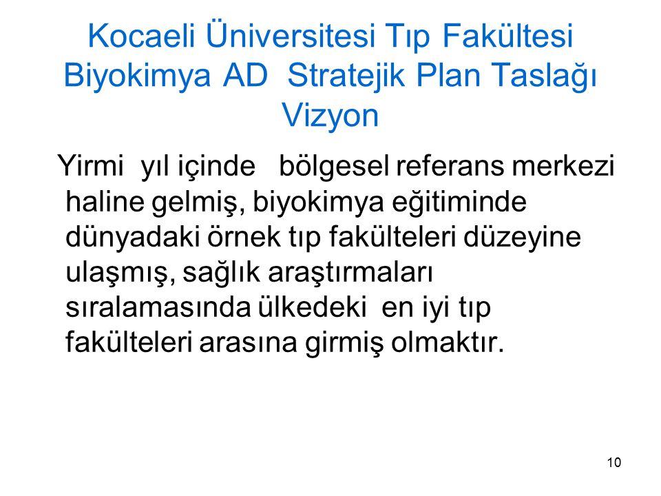 10 Kocaeli Üniversitesi Tıp Fakültesi Biyokimya AD Stratejik Plan Taslağı Vizyon Yirmi yıl içinde bölgesel referans merkezi haline gelmiş, biyokimya e