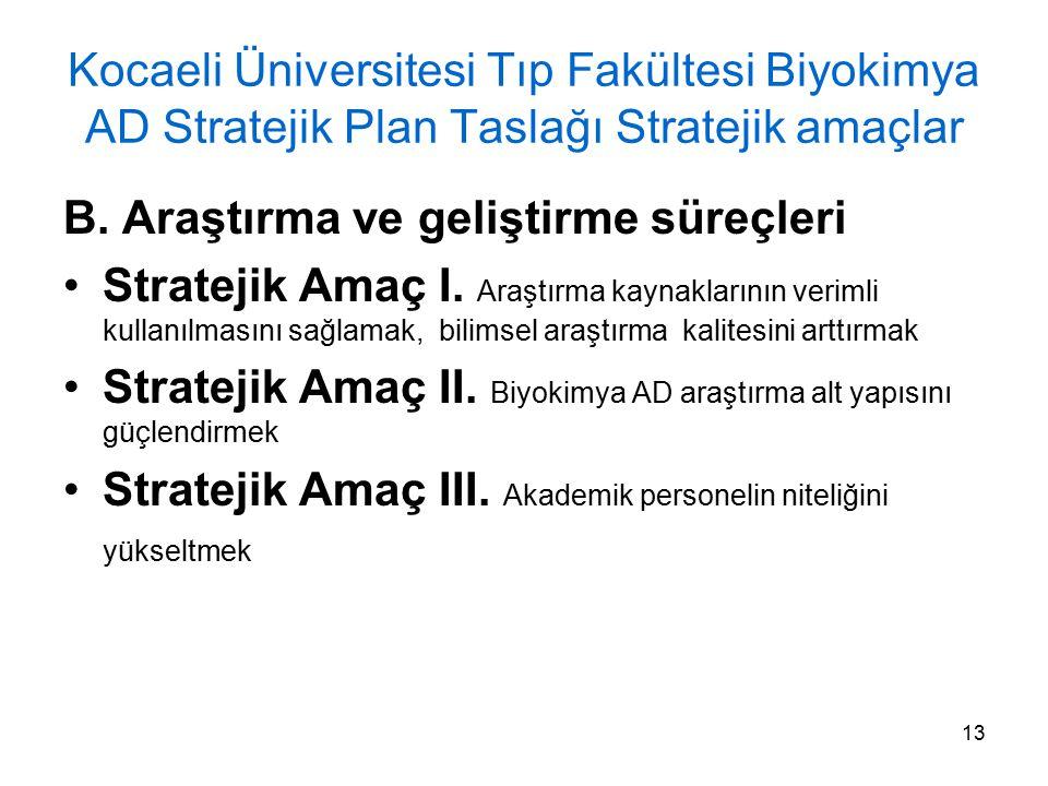 13 Kocaeli Üniversitesi Tıp Fakültesi Biyokimya AD Stratejik Plan Taslağı Stratejik amaçlar B. Araştırma ve geliştirme süreçleri Stratejik Amaç I. Ara