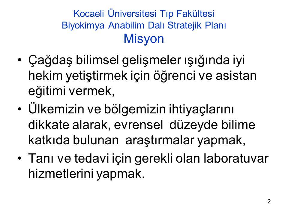 13 Kocaeli Üniversitesi Tıp Fakültesi Biyokimya AD Stratejik Plan Taslağı Stratejik amaçlar B.