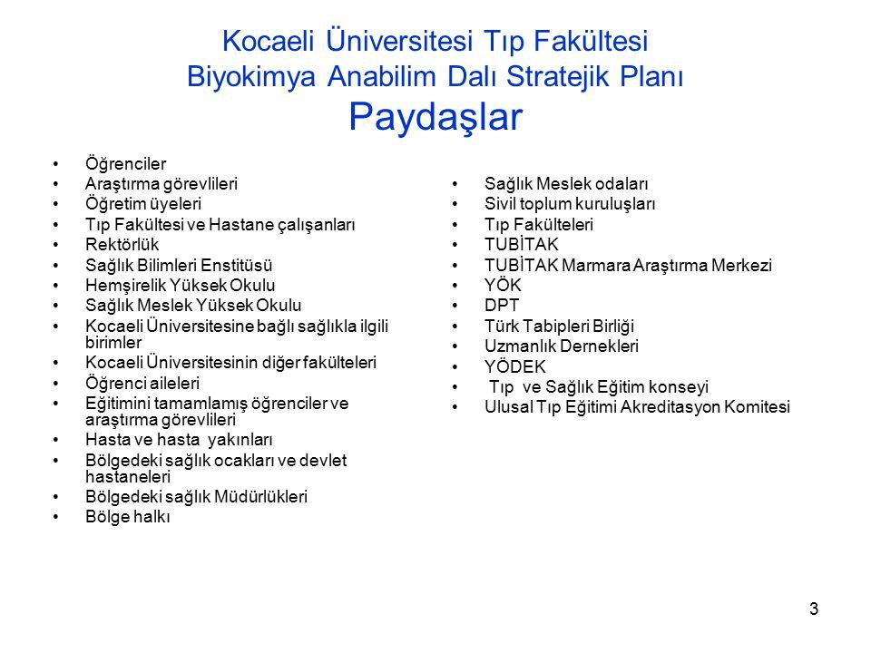 14 Kocaeli Üniversitesi Tıp Fakültesi Biyokimya AD Stratejik Plan Taslağı Stratejik amaçlar C.