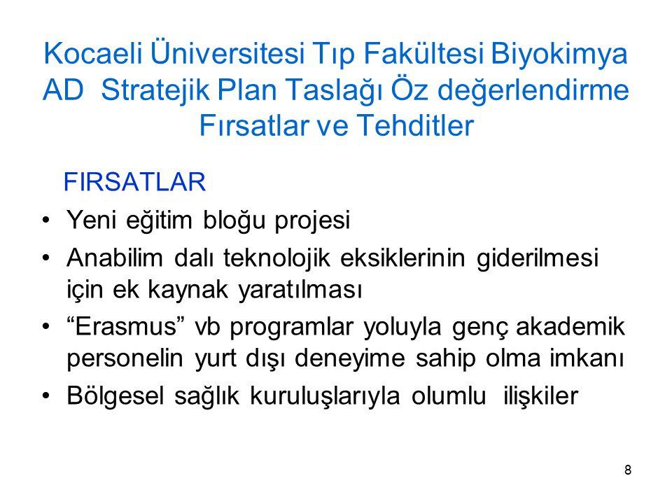 8 Kocaeli Üniversitesi Tıp Fakültesi Biyokimya AD Stratejik Plan Taslağı Öz değerlendirme Fırsatlar ve Tehditler FIRSATLAR Yeni eğitim bloğu projesi A