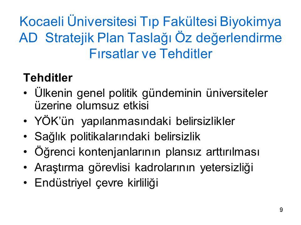 9 Kocaeli Üniversitesi Tıp Fakültesi Biyokimya AD Stratejik Plan Taslağı Öz değerlendirme Fırsatlar ve Tehditler Tehditler Ülkenin genel politik günde