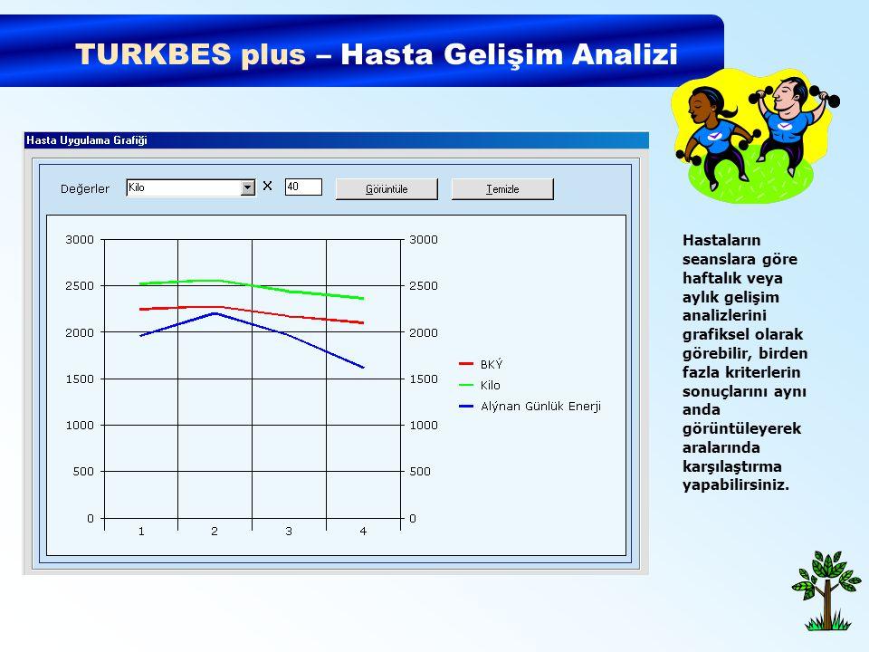 TURKBES plus – Hasta Gelişim Analizi Hastaların seanslara göre haftalık veya aylık gelişim analizlerini grafiksel olarak görebilir, birden fazla krite