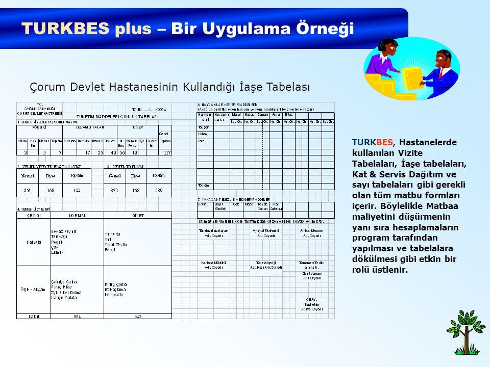 TURKBES plus – Bir Uygulama Örneği Çorum Devlet Hastanesinin Kullandığı İaşe Tabelası TURKBES, Hastanelerde kullanılan Vizite Tabelaları, İaşe tabelal