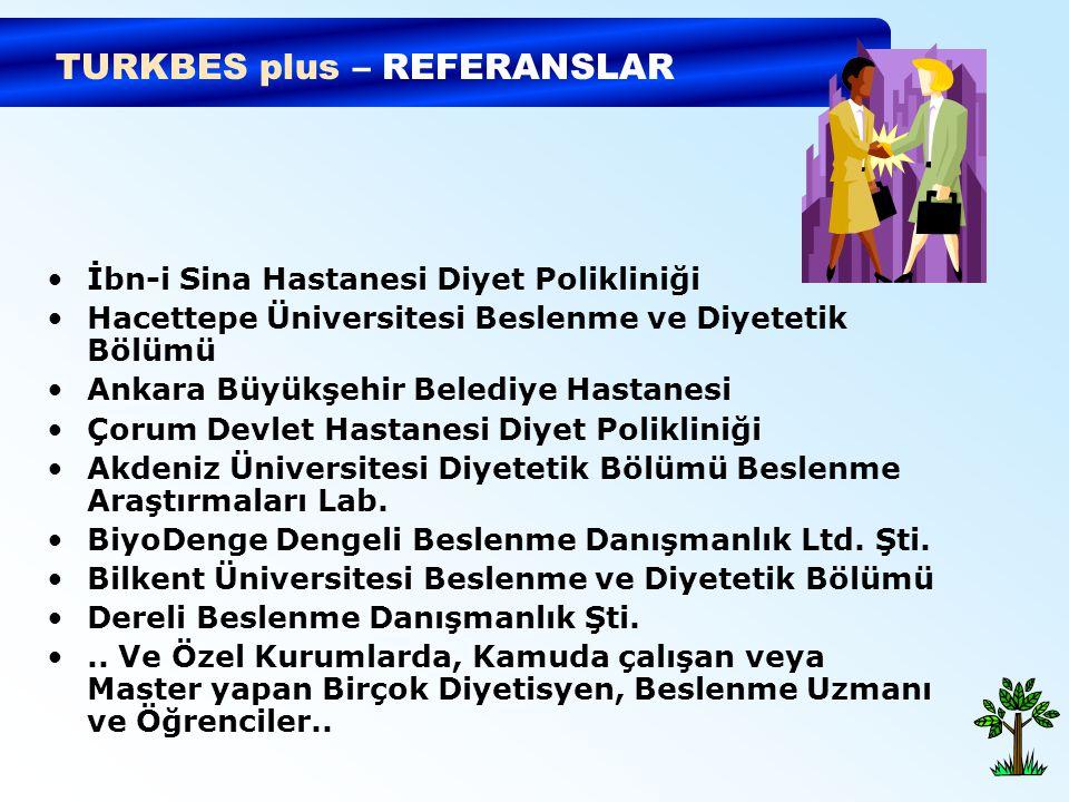 İbn-i Sina Hastanesi Diyet Polikliniği Hacettepe Üniversitesi Beslenme ve Diyetetik Bölümü Ankara Büyükşehir Belediye Hastanesi Çorum Devlet Hastanesi