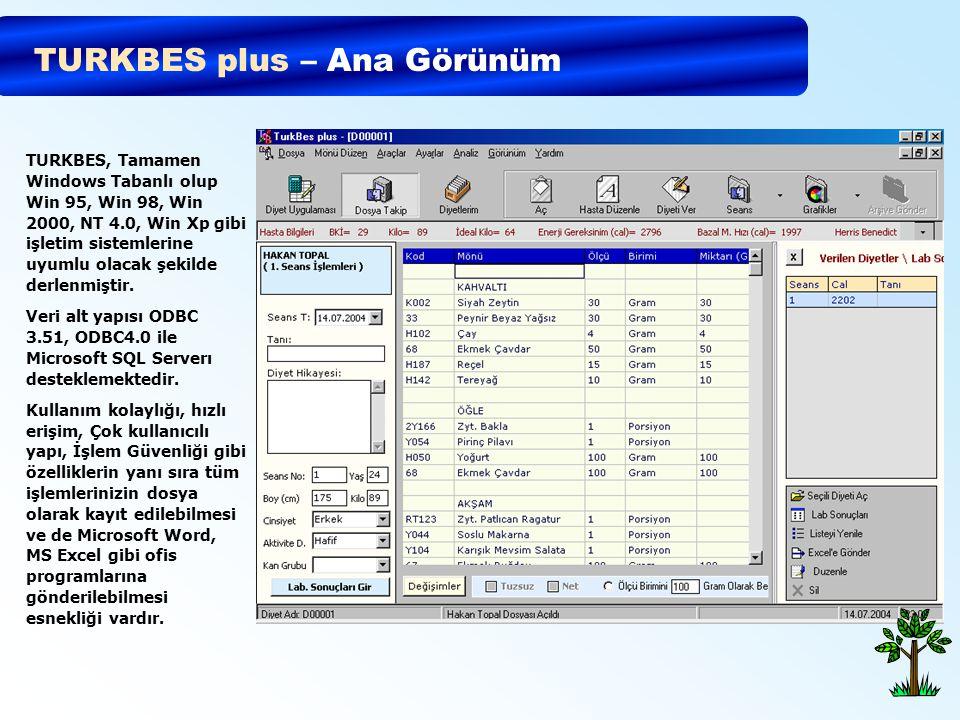 TURKBES plus – Ana Görünüm TURKBES, Tamamen Windows Tabanlı olup Win 95, Win 98, Win 2000, NT 4.0, Win Xp gibi işletim sistemlerine uyumlu olacak şeki