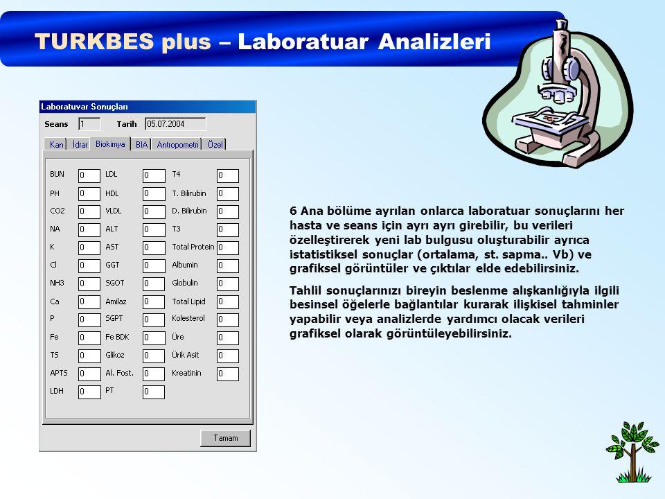 TURKBES plus – Laboratuar Analizleri 6 Ana bölüme ayrılan onlarca laboratuar sonuçlarını her hasta ve seans için ayrı ayrı girebilir, bu verileri özel