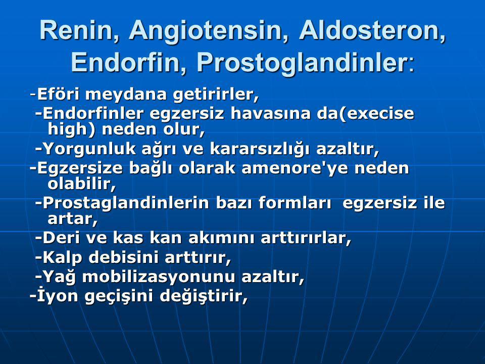 Renin, Angiotensin, Aldosteron, Endorfin, Prostoglandinler: -Eföri meydana getirirler, -Endorfinler egzersiz havasına da(execise high) neden olur, -Endorfinler egzersiz havasına da(execise high) neden olur, -Yorgunluk ağrı ve kararsızlığı azaltır, -Yorgunluk ağrı ve kararsızlığı azaltır, -Egzersize bağlı olarak amenore ye neden olabilir, -Prostaglandinlerin bazı formları egzersiz ile artar, -Prostaglandinlerin bazı formları egzersiz ile artar, -Deri ve kas kan akımını arttırırlar, -Deri ve kas kan akımını arttırırlar, -Kalp debisini arttırır, -Kalp debisini arttırır, -Yağ mobilizasyonunu azaltır, -Yağ mobilizasyonunu azaltır, -İyon geçişini değiştirir,