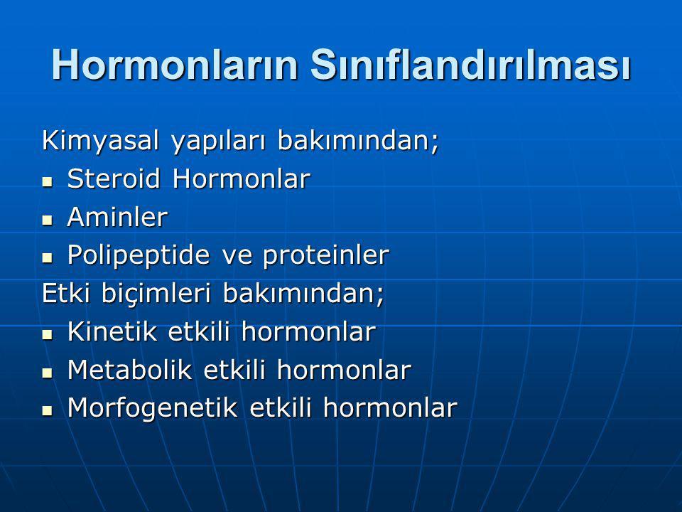 Hormonların Sınıflandırılması Kimyasal yapıları bakımından; Steroid Hormonlar Steroid Hormonlar Aminler Aminler Polipeptide ve proteinler Polipeptide ve proteinler Etki biçimleri bakımından; Kinetik etkili hormonlar Kinetik etkili hormonlar Metabolik etkili hormonlar Metabolik etkili hormonlar Morfogenetik etkili hormonlar Morfogenetik etkili hormonlar