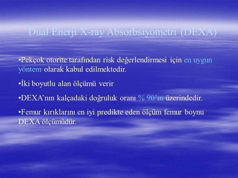 Dual Enerji X-ray Absorbsiyometri (DEXA) Pekçok otorite tarafından risk değerlendirmesi için en uygun yöntem olarak kabul edilmektedir. İki boyutlu al