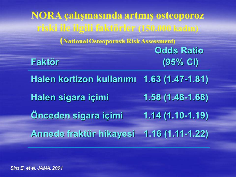 NORA çalışmasında artmış osteoporoz riski ile ilgili faktörler (150.000 kadın) ( National Osteoporosis Risk Assessment) 1.63 (1.47-1.81) 1.58 (1.48-1.