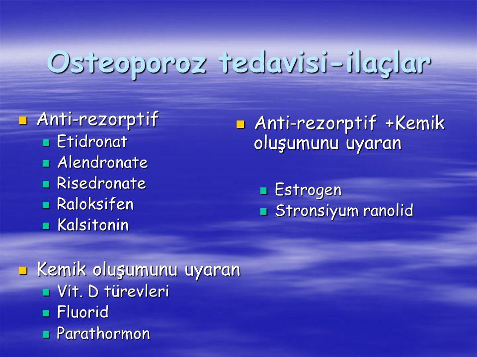 Osteoporoz tedavisi-ilaçlar Anti-rezorptif Anti-rezorptif Etidronat Etidronat Alendronate Alendronate Risedronate Risedronate Raloksifen Raloksifen Ka