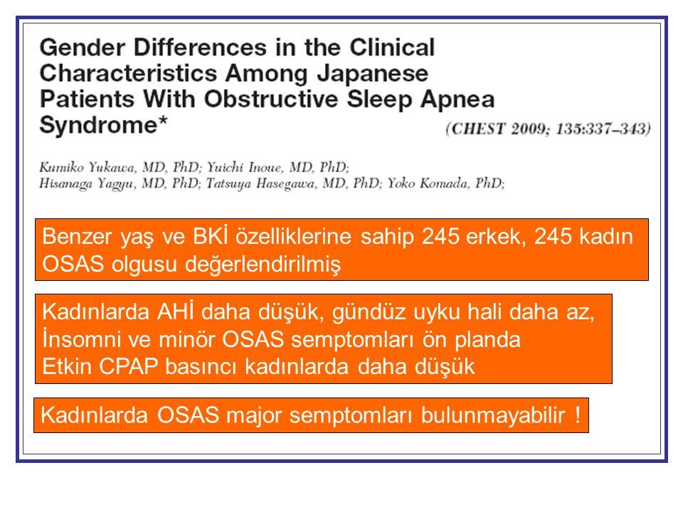 Benzer yaş ve BKİ özelliklerine sahip 245 erkek, 245 kadın OSAS olgusu değerlendirilmiş Kadınlarda AHİ daha düşük, gündüz uyku hali daha az, İnsomni ve minör OSAS semptomları ön planda Etkin CPAP basıncı kadınlarda daha düşük Kadınlarda OSAS major semptomları bulunmayabilir !