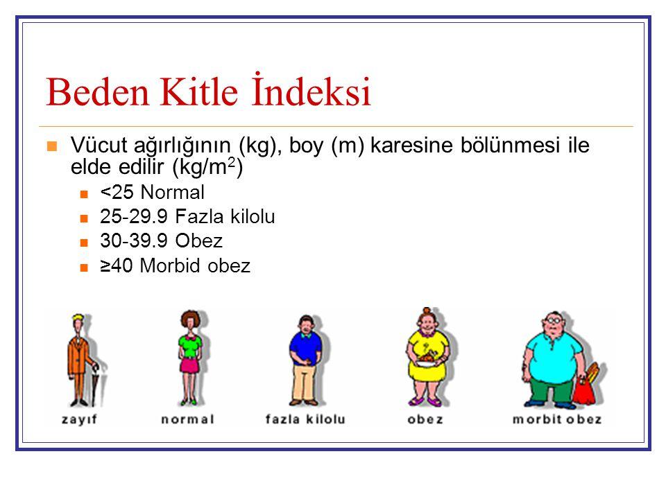 Beden Kitle İndeksi Vücut ağırlığının (kg), boy (m) karesine bölünmesi ile elde edilir (kg/m 2 ) <25 Normal 25-29.9 Fazla kilolu 30-39.9 Obez ≥40 Morbid obez