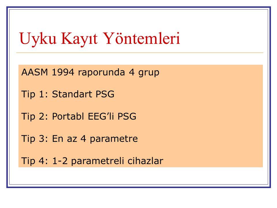 Uyku Kayıt Yöntemleri AASM 1994 raporunda 4 grup Tip 1: Standart PSG Tip 2: Portabl EEG'li PSG Tip 3: En az 4 parametre Tip 4: 1-2 parametreli cihazlar