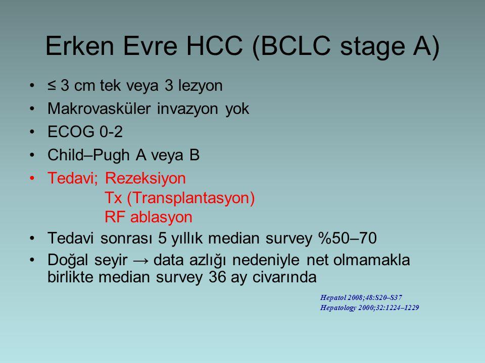 Erken Evre HCC (BCLC stage A) ≤ 3 cm tek veya 3 lezyon Makrovasküler invazyon yok ECOG 0-2 Child–Pugh A veya B Tedavi; Rezeksiyon Tx (Transplantasyon)
