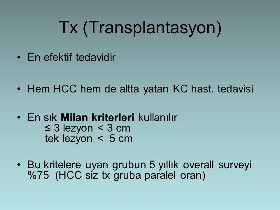 Tx (Transplantasyon) En efektif tedavidir Hem HCC hem de altta yatan KC hast. tedavisi En sık Milan kriterleri kullanılır ≤ 3 lezyon < 3 cm tek lezyon