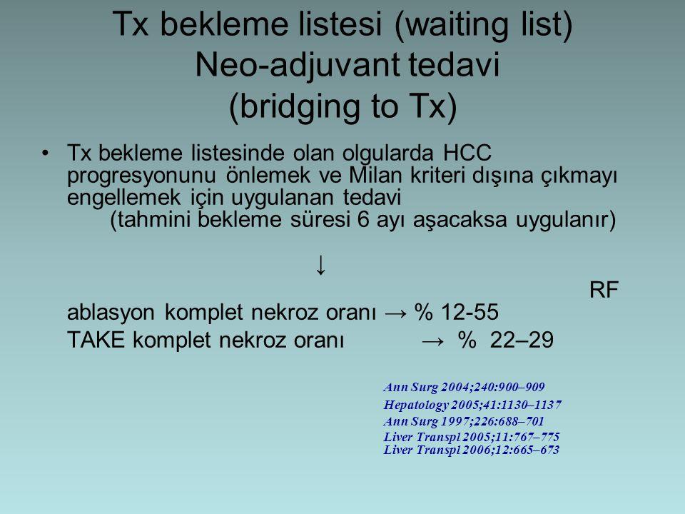 Tx bekleme listesi (waiting list) Neo-adjuvant tedavi (bridging to Tx) Tx bekleme listesinde olan olgularda HCC progresyonunu önlemek ve Milan kriteri
